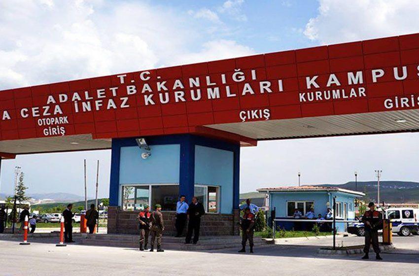Violations of prisoner rights in Sincan Women's Closed Prison in Turkey